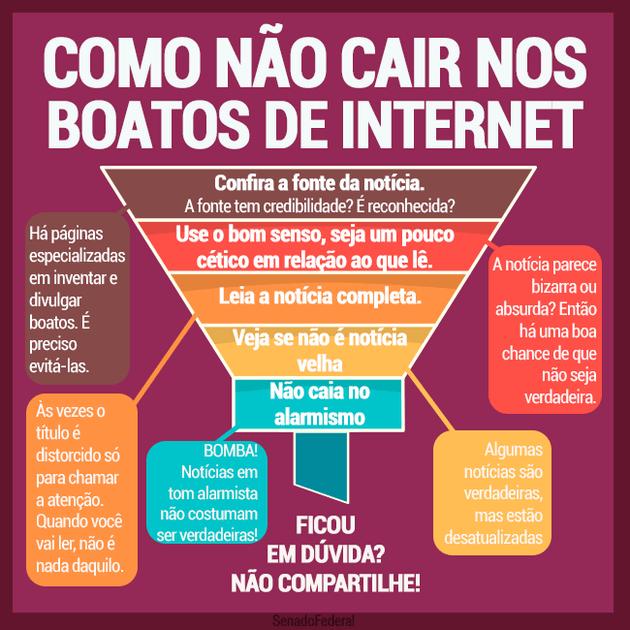 Como não cair nos Boatos de internet